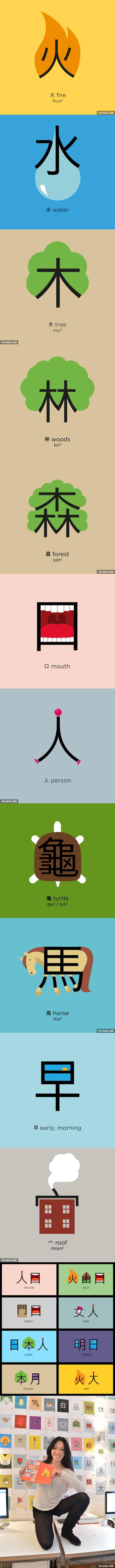 játékos kínai jelek