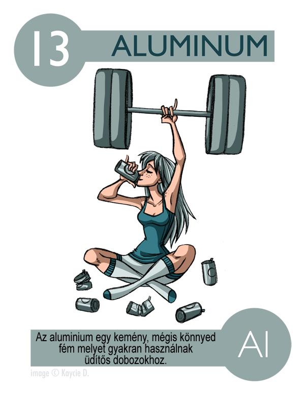 alumínium
