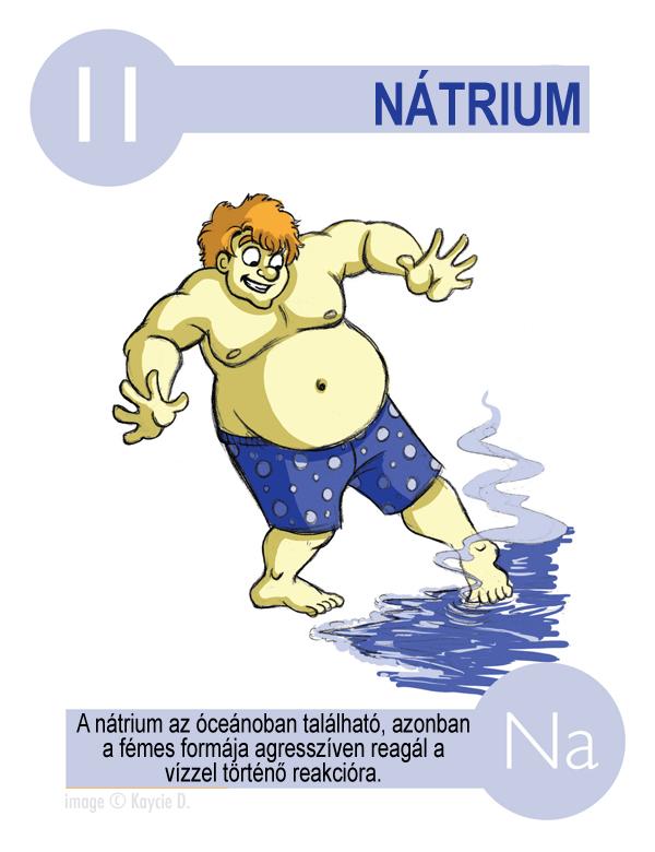 nátrium