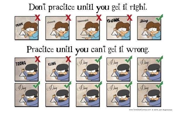 Tanulásnál meddig kell gyakorolni?